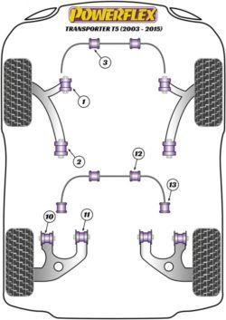 T5 Powerflex diagram